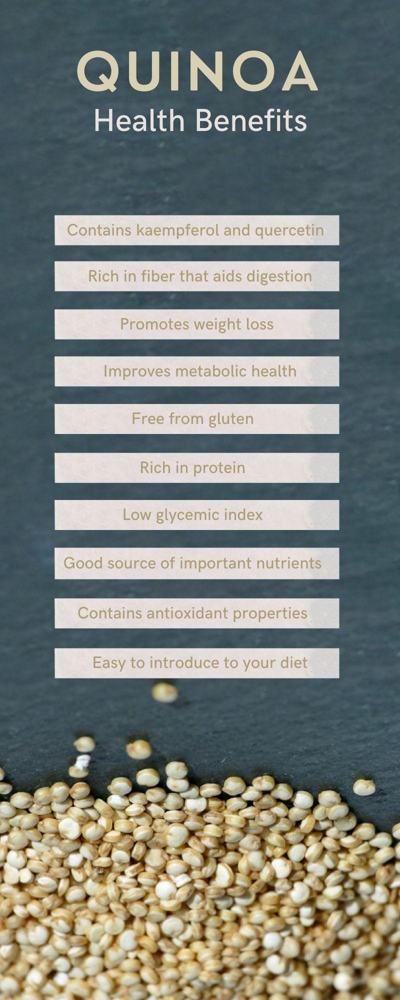 Quinoa Amino Acid Nutrition